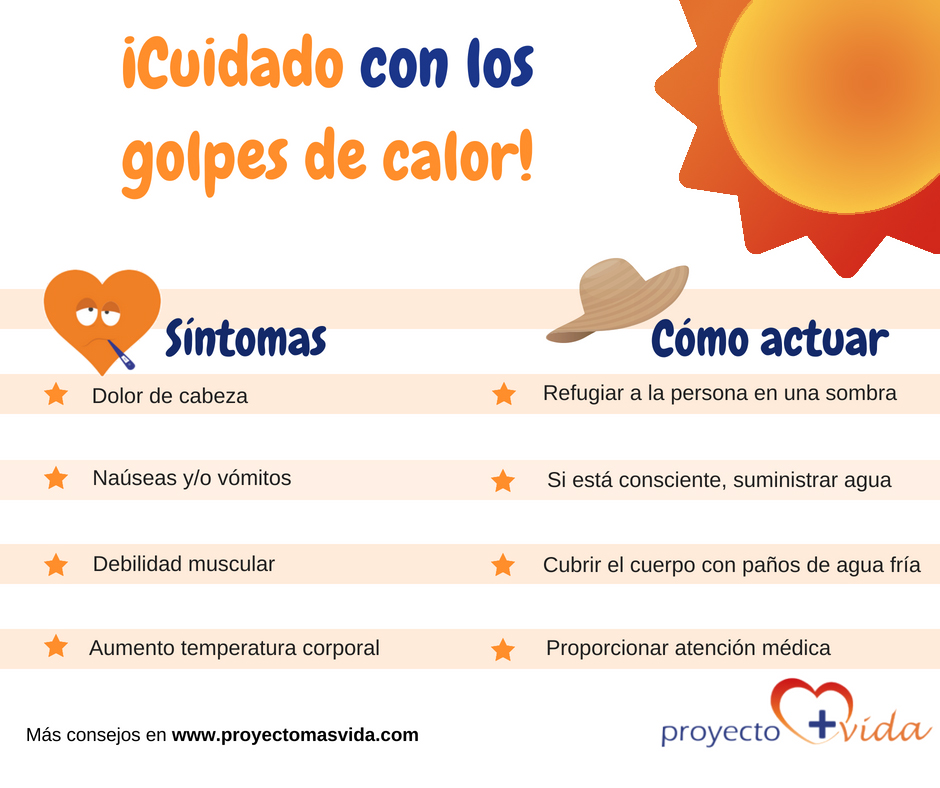 sintomas y cómo actuar ante un golpe de calor